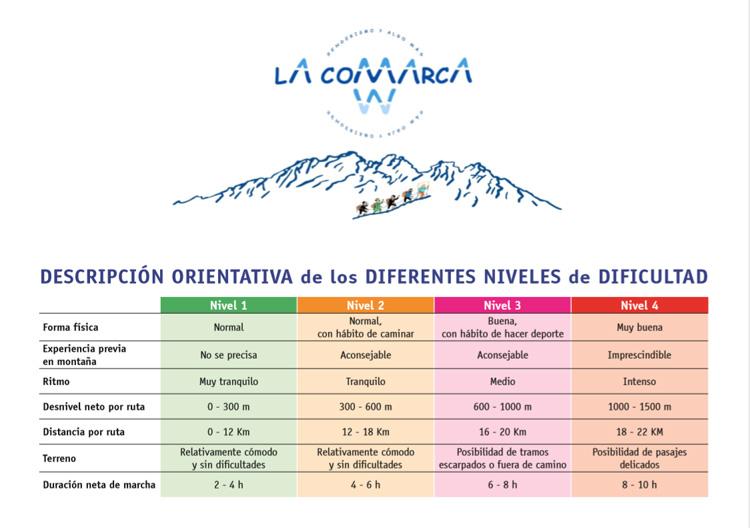 la-comarca